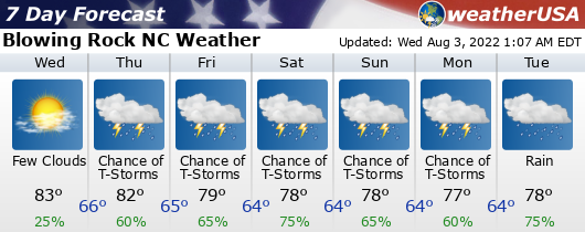 Blowing rock nc weather forecast for the next seven days