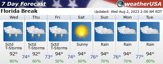 Forecast from weatherUSA.net