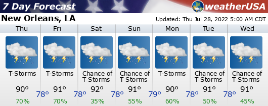 Click for Forecast for 70112 from weatherUSA.net