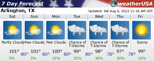 Click for Forecast for 76011 from weatherUSA.net