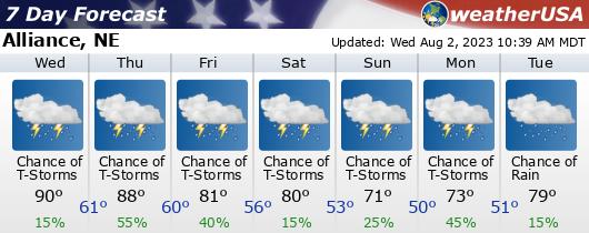 Click for Forecast for Alliance, Nebraska from weatherUSA.net