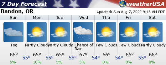 Click for Forecast for Bandon, Oregon from weatherUSA.net
