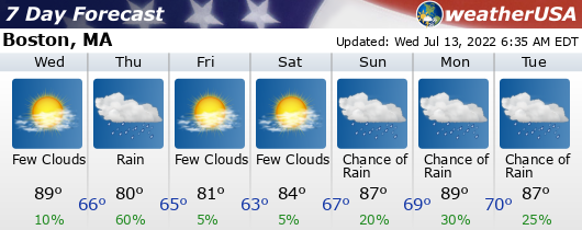 Click for Forecast for Boston, MA from weatherUSA.net
