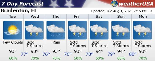 Click for Forecast for Bradenton, Florida from weatherUSA.net