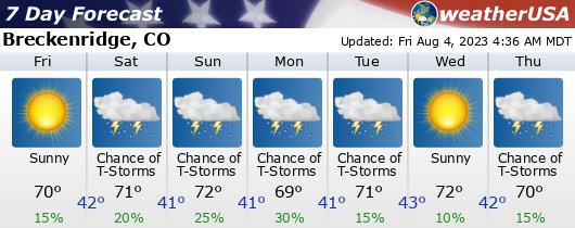 Click for Forecast for Breckenridge, Colorado from weatherUSA.net