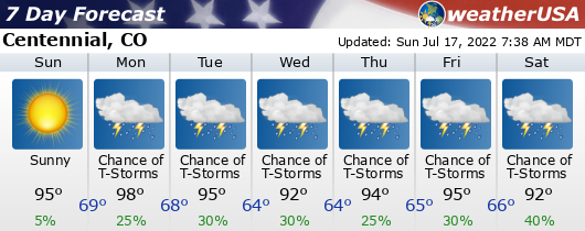 Click for Forecast for Centennial, Colorado from weatherUSA.net
