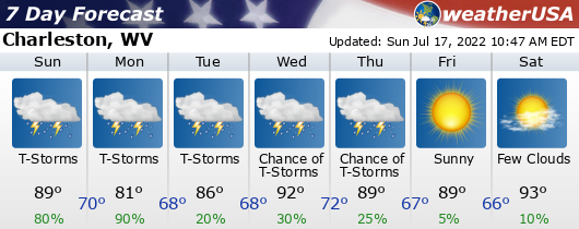 Click for Forecast for Charleston, West Virginia from weatherUSA.net