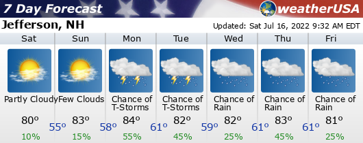Click for Forecast for Jefferson, New Hampshire from weatherUSA.net