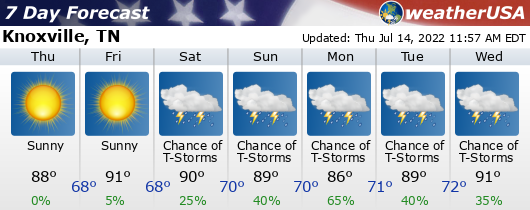 Click for Forecast for Knoxville, Tennessee from weatherUSA.net