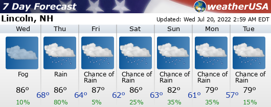 Click for Forecast for Lincoln, New Hampshire from weatherUSA.net