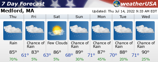 Click for Forecast for Medford, Massachusetts from weatherUSA.net