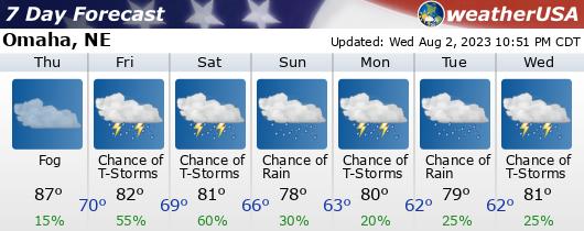 Click for Forecast for Omaha, Nebraska from weatherUSA.net