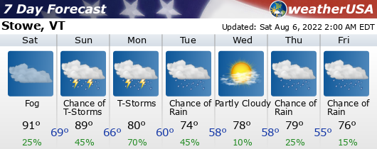 Click for Forecast for Stowe, Vermont from weatherUSA.net